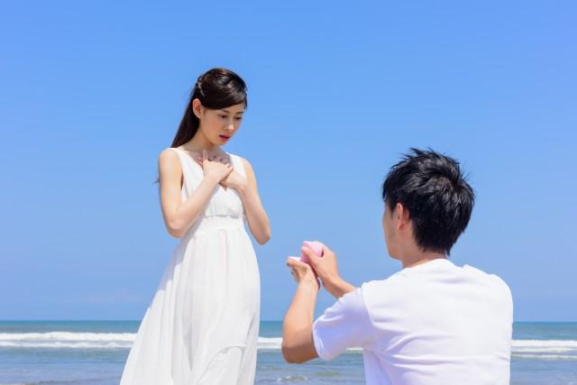プロポーズに指輪は本当に必要?その理由とは